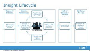 Blog-kk-using-big-data-slide1