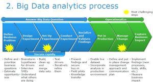 Blog-kk-using-big-data-slide2